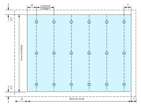 шторы мастер класс схема 1