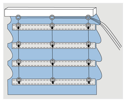 римские шторы мастер класс