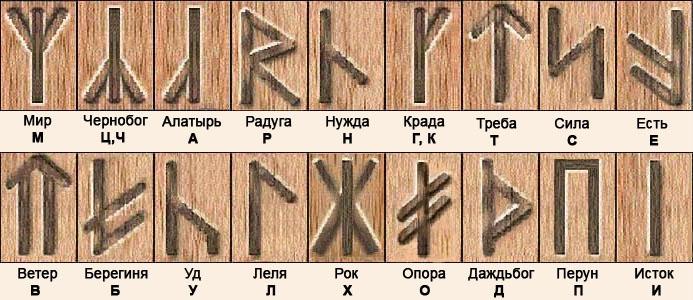 Славянские татуобереги и их значение фото