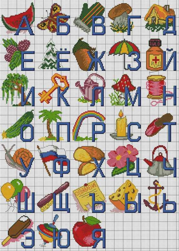 схема алфавита