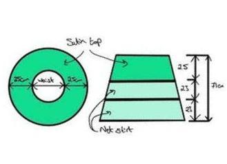 Как сшить подъюбник из фатина инструкция