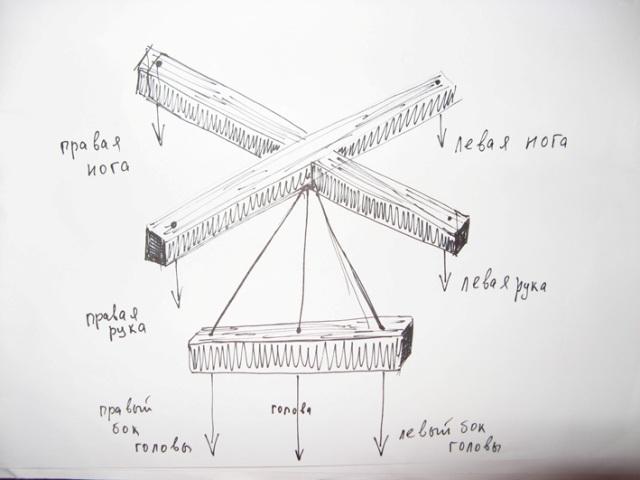 Схема кукла-марионетка