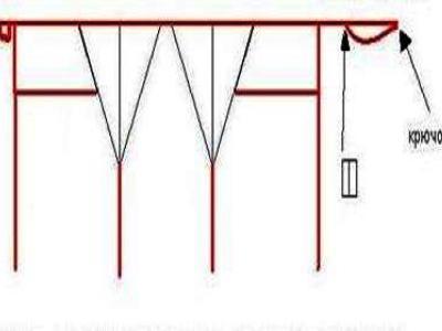 Выкройка для пояса резинки