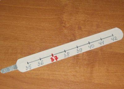 Как своими руками сделать термометр