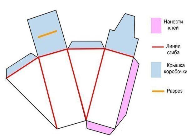 Массаж воротниковой зоны при остеохондрозе шейного отдела позвоночника