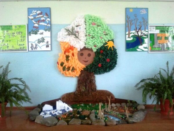 Оформление детского сада своими руками уголок природы 196