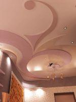 Виды потолков из гипсокартона