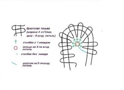 брюггское кружево фото 11
