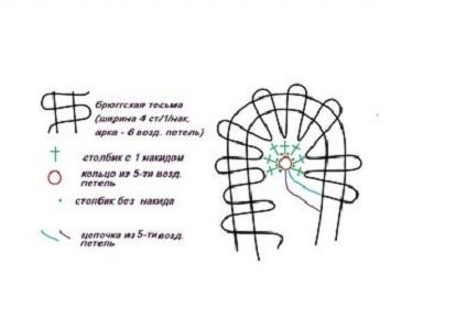 брюггское кружево фото 12