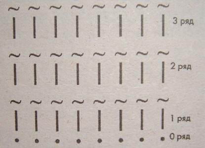Тунисское вязание крючком 15