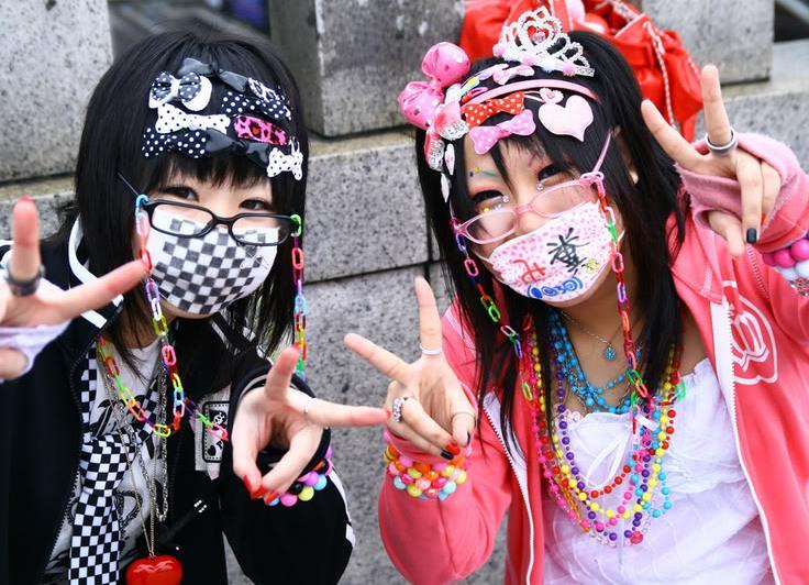 Современная культура одежды
