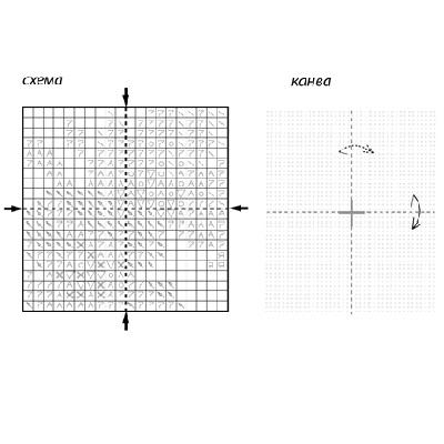 вышитые картины крестиком схемы 1