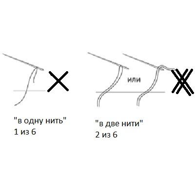 вышитые картины крестиком схемы 2