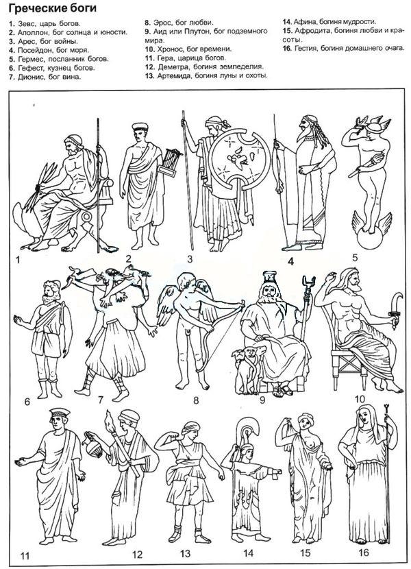 Древнегреческие боги и богини картинки с именами