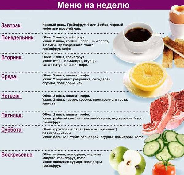 Dieta-maggi 2 | худеем у нас.