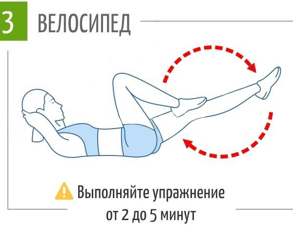 физические упражнения для похудения живота и боков3