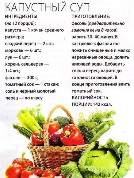 Диета Капустная На 10. Полезные рецепты и варианты меню капустной диеты для похудения
