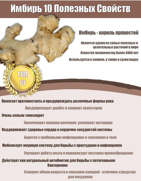 Корень Рецепт Похудения.