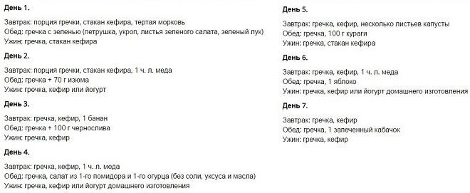диета гречка меню