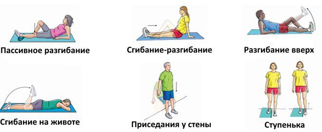 что делать при травме колена
