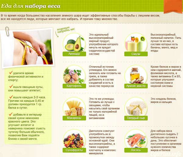 Программа Похудеть Поправиться. Как выбрать идеальную программу снижения веса: семь ключевых трендов