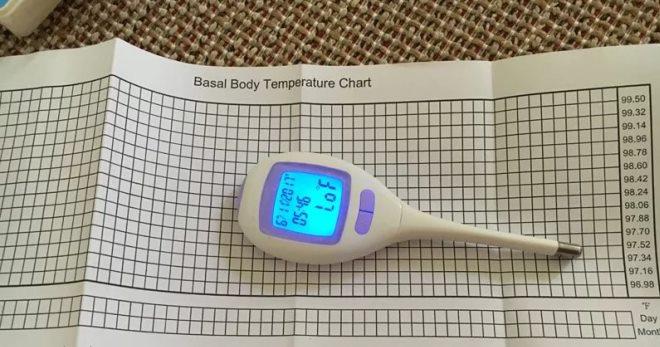 измерение ректальной температуры в гинекологии