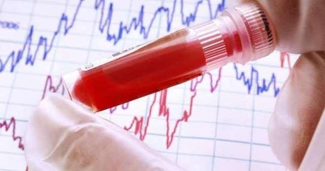 Билирубин – норма прямого, непрямого и общего пигмента в крови