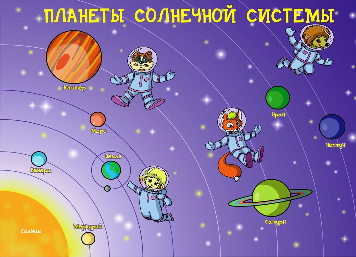 планеты солнечной системы. картинки для детей