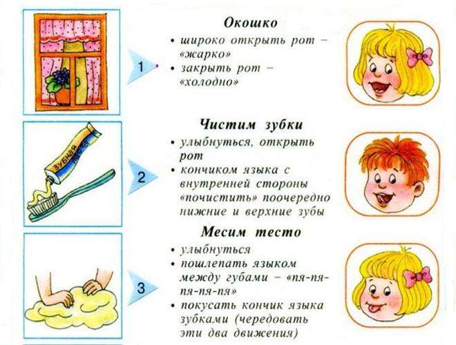Картинка артикуляционная гимнастика для детей, месяцев