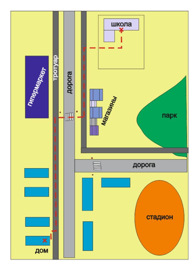 Как нарисовать маршрут от дома до школы?