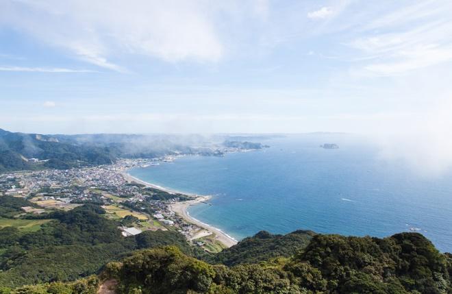 Климат в Тиба