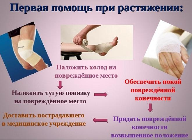 растяжение мышц на ноге лечение