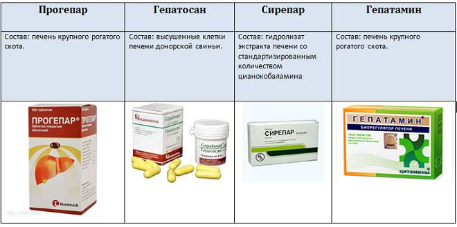 Жировой гепатоз печени лечение