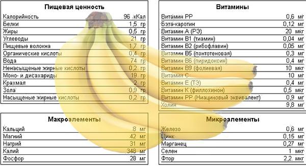 Моя предновогодняя диета началась!!! #почти #жиробастайм кто хочет.