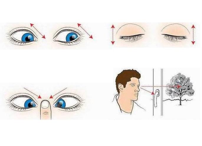 лучшие упражнения для глаз в картинках вступление