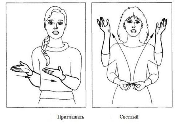 Невербалка сексуальные жесты