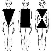 как определить тип фигуры женщине