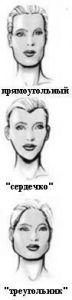 Как правильно определить тип лица