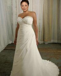Фасоны свадебных платьев 6