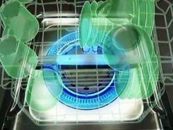 принцип работы посудомойки
