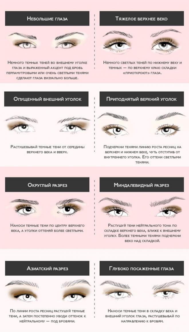 Сложный макияж глаз
