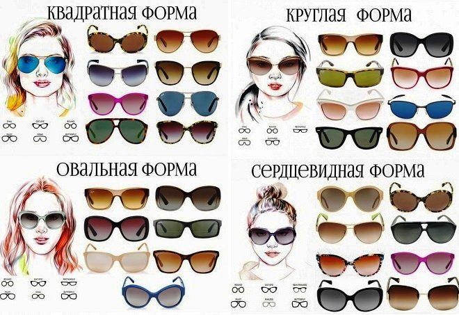 Как подобрать очки по форме лица – для круглого, овального ... 3bdf10b35e0
