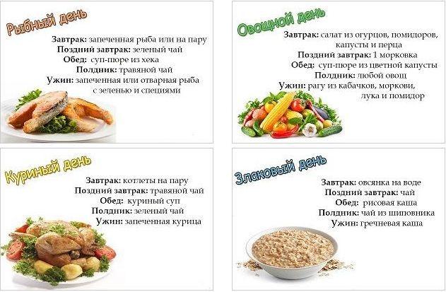 примерное меню на неделю диета 6