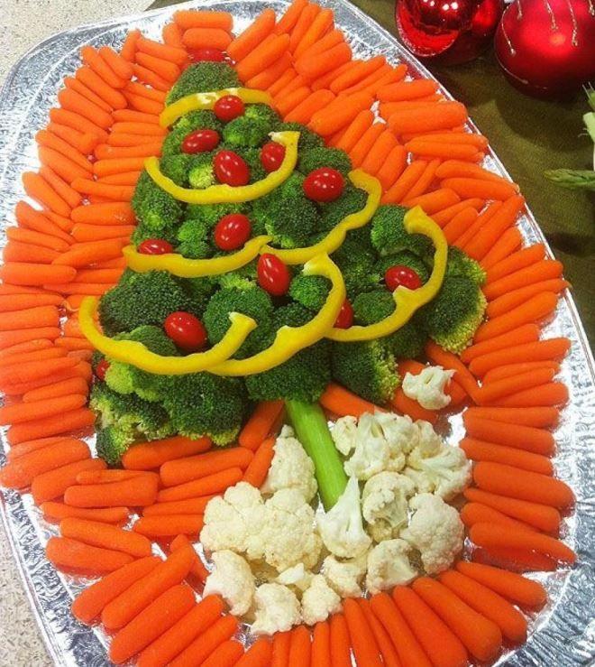 ПП закуски на новогодний стол