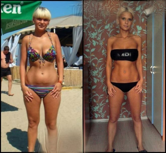 Правильное Питание Похудение Результаты. Правильное питание для похудения