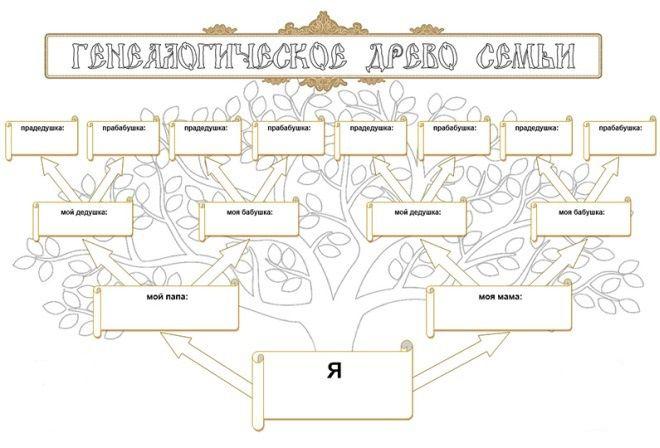 Генеалогическое дерево схема вышивки.