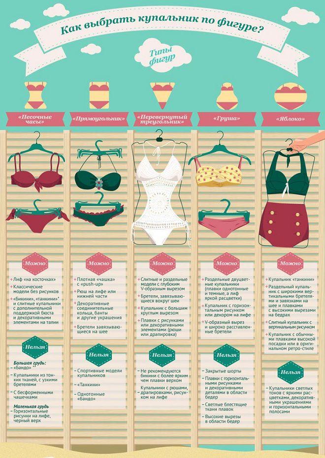 a212646aacc1c Как выбрать купальник по типу фигуры – корректирующие пляжные наряды ...