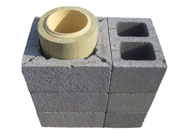 дымоход керамика