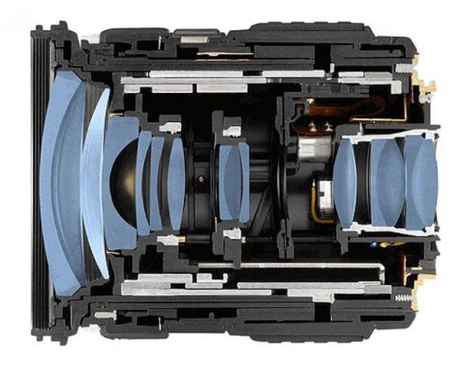 счастью, век детали объектива фотоаппарата его можно
