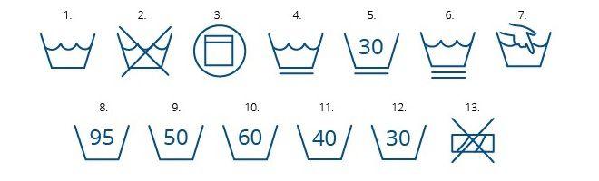 ярлыки на одежде для стирки расшифровка